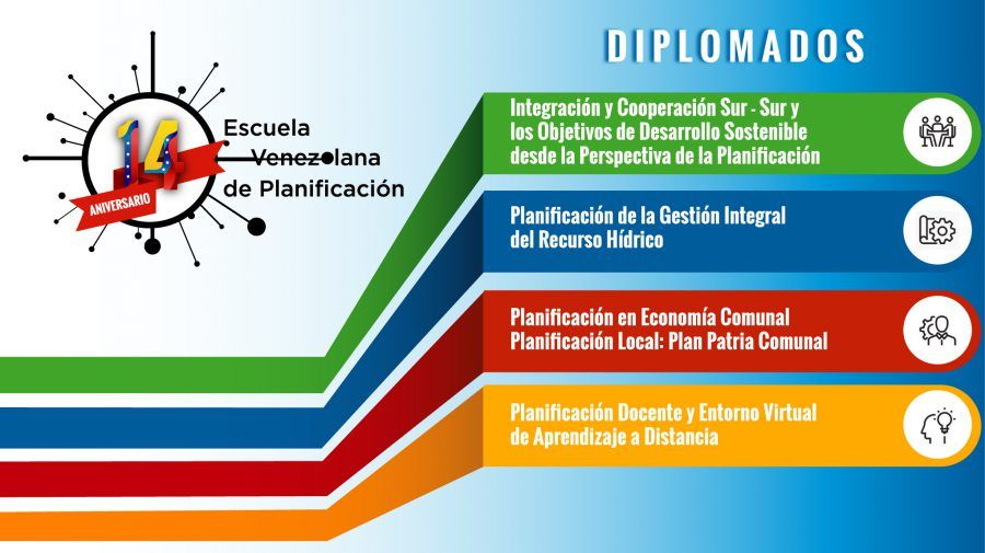 Con total éxito finalizó el Diplomado en Planificación de Políticas Agroalimentarias en la Aula Virtual de la FEVP.